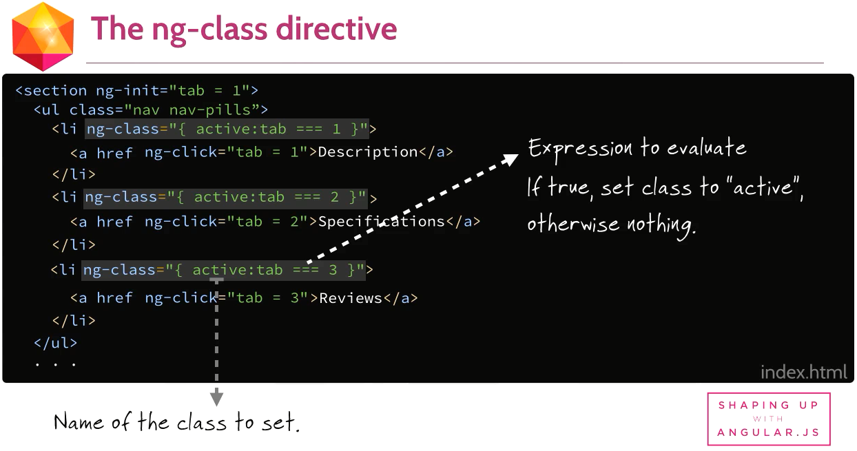 AngularJS Part5 Slide9