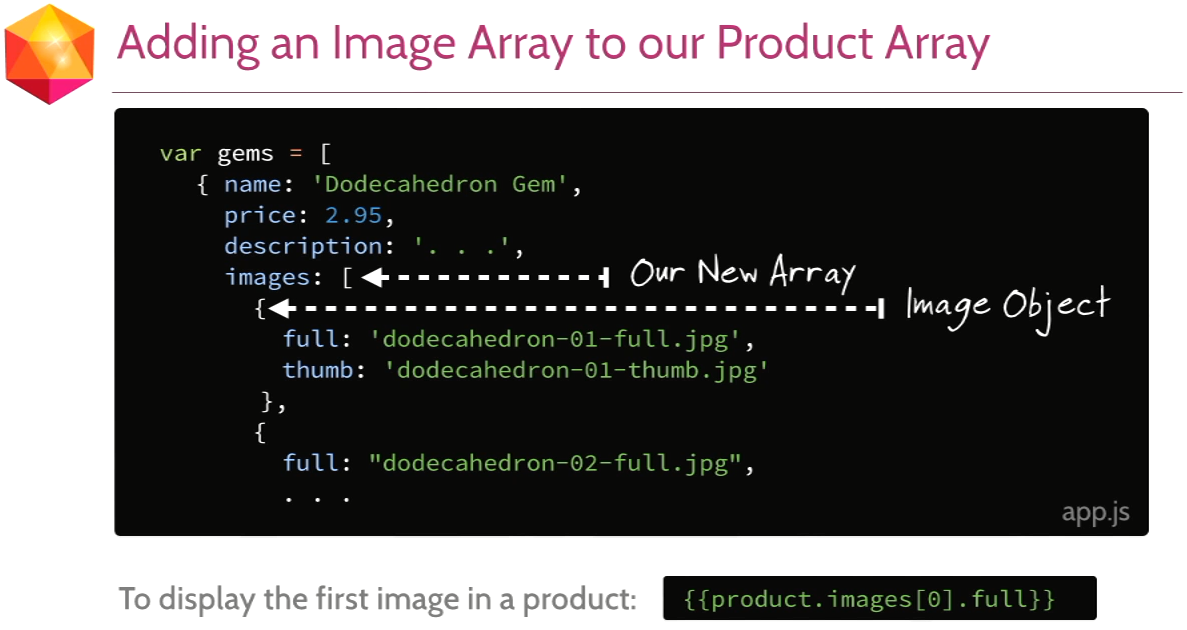 AngularJS Part4 Slide5