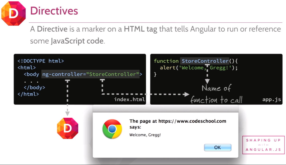 AngularJS Part1 Slide3