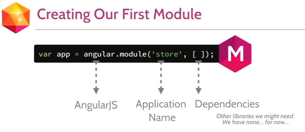 AngularJS Part1 Slide4